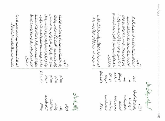 _Zaiqay Frontier Kay_ - Sample Recipes (3)